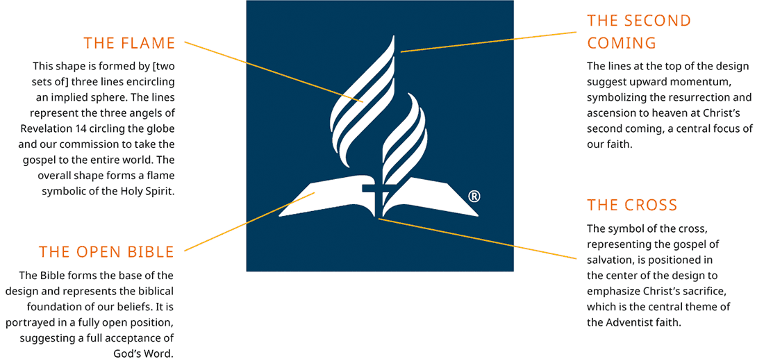 Logo North American Division Of Seventh Day Adventists